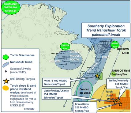 Energy Insight: No moveable hydrocarbons in Alaskan Winx-1 well - 13032019 - image 1