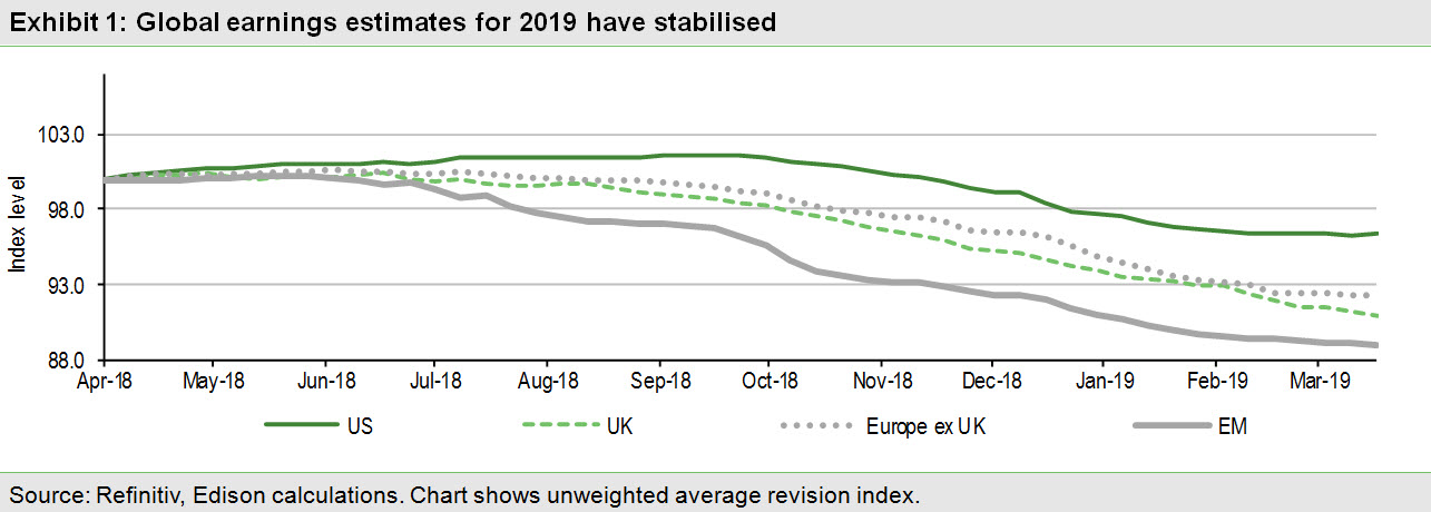 Strategic Insight blog - Stronger survey data quashes recession fears for now - 09042019 - graph1